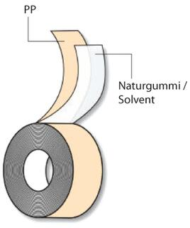 Tape PP Solvent 75 mm x 990 m 28 my